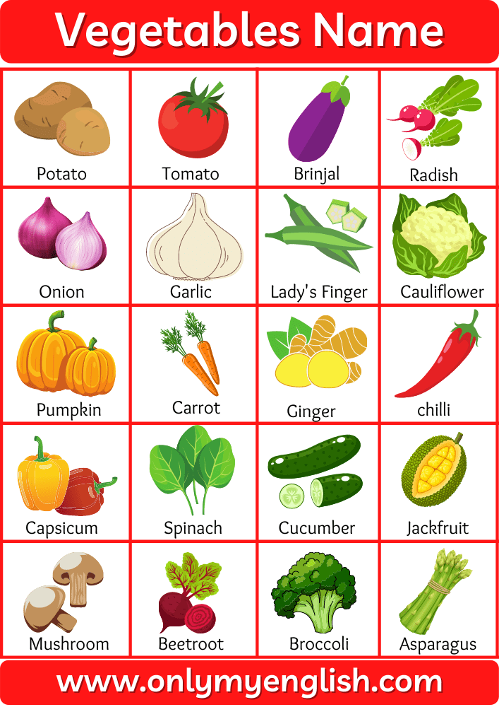 vegetables name