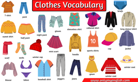 Clothes-Vocabulary