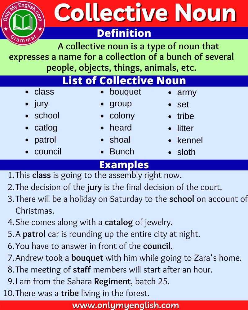Collective Noun Definition, Examples, Sentences & List ...