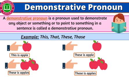 Demonstrative Pronoun