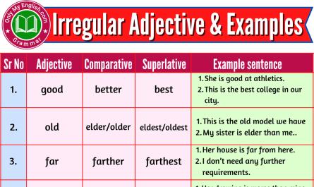 Irregular Adjective & Examples