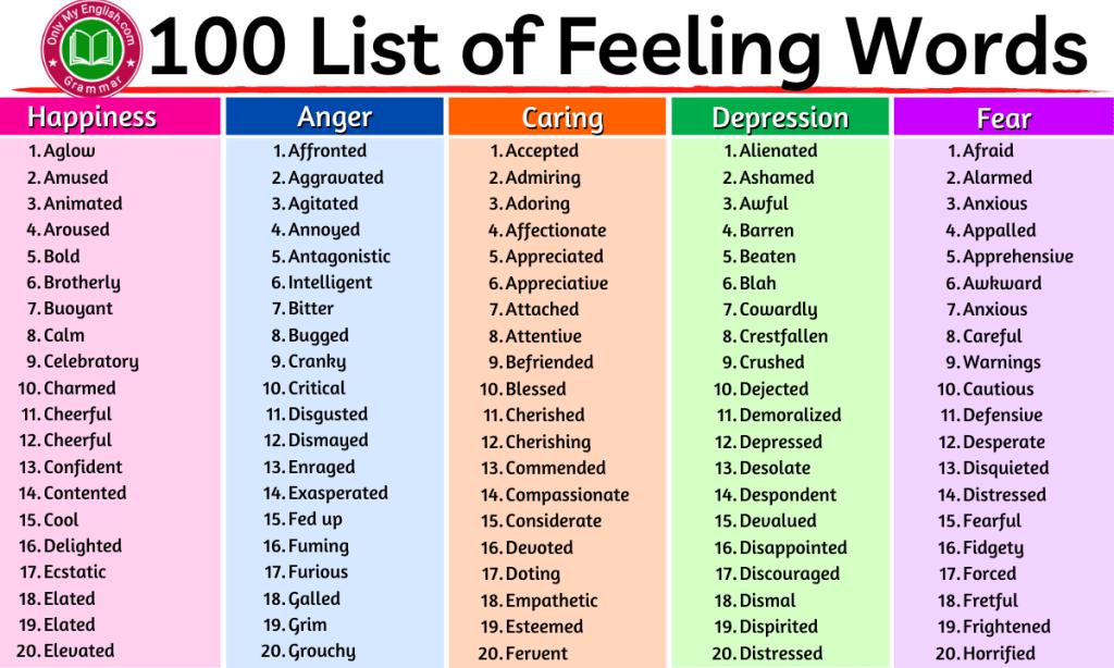 list of feeling words