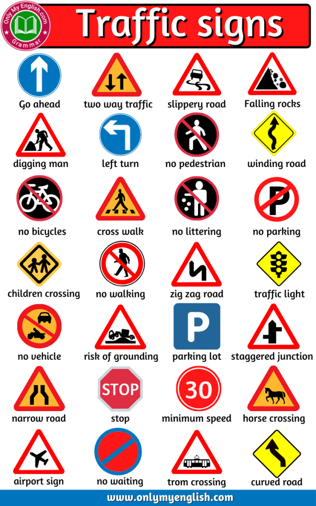 road sign and traffic symbols