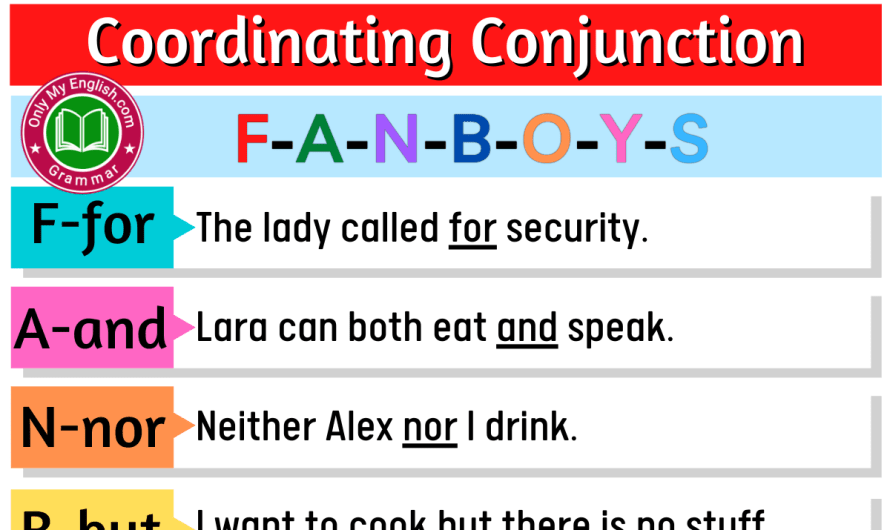 Coordinating Conjunction FANBOYS | Examples & List