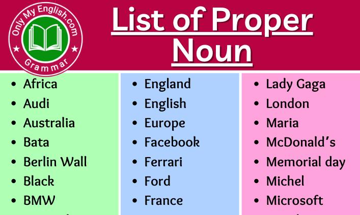 Proper Noun List of Words A-Z