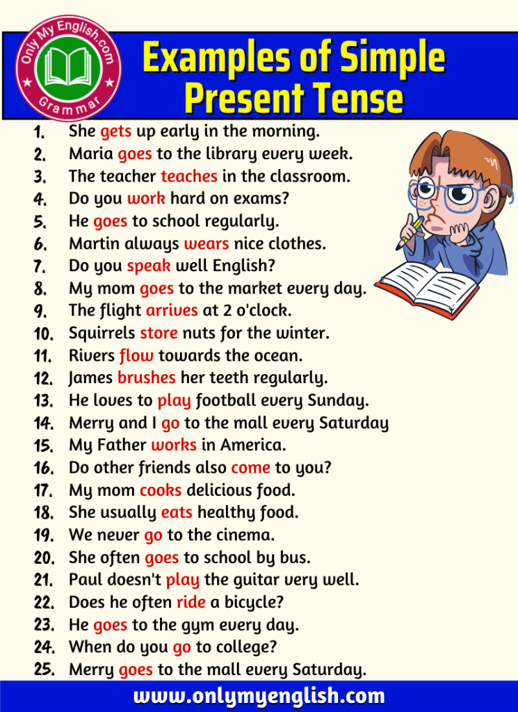 examples/sentences of simple present tenses