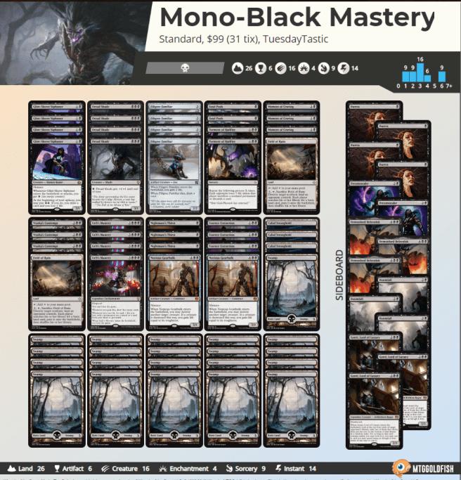 Mono-Black Mastery.PNG