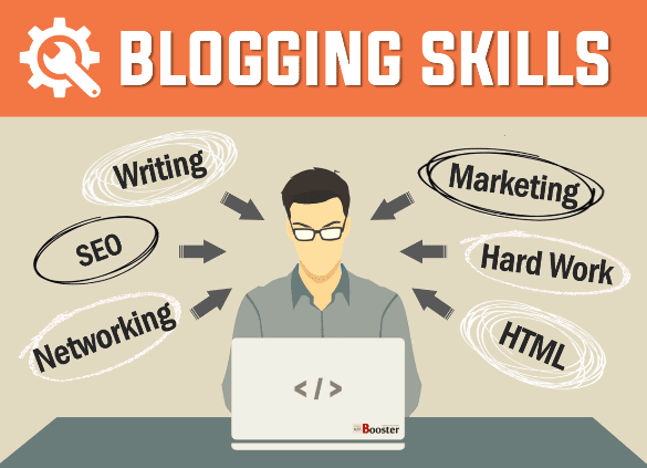 6 Simple Steps to Earn Money Through Blogging
