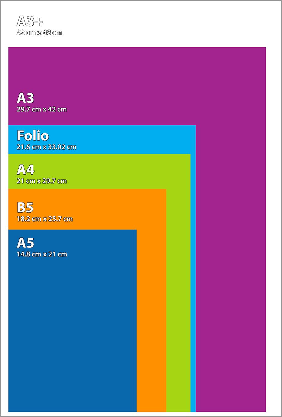 Ukuran Kertas HVS  Print Percetakan Cetak Buku Cetak