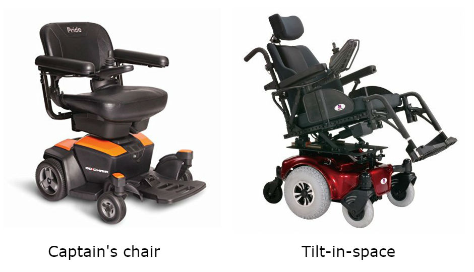 electric wheel chairs childrens lawn best wheelchairs in 2019 reviews comparison captain s chair vs tilt space