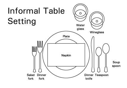 Proper etiquette table place settings - Formal dinner table setting etiquette ...