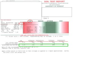 Soil test report showing potassium deficiency