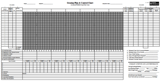 HMI Grazing Planning Chart