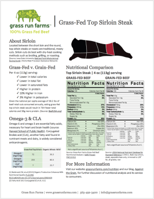 Nutrition Fact Sheet Example