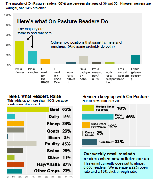 More About On Pasture Readers