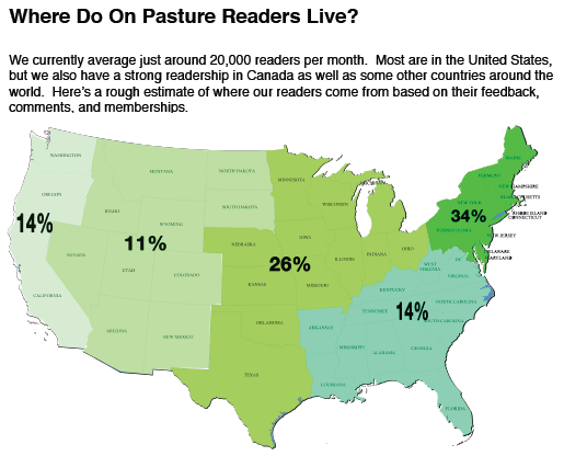 Where do On Pasture Readers Live