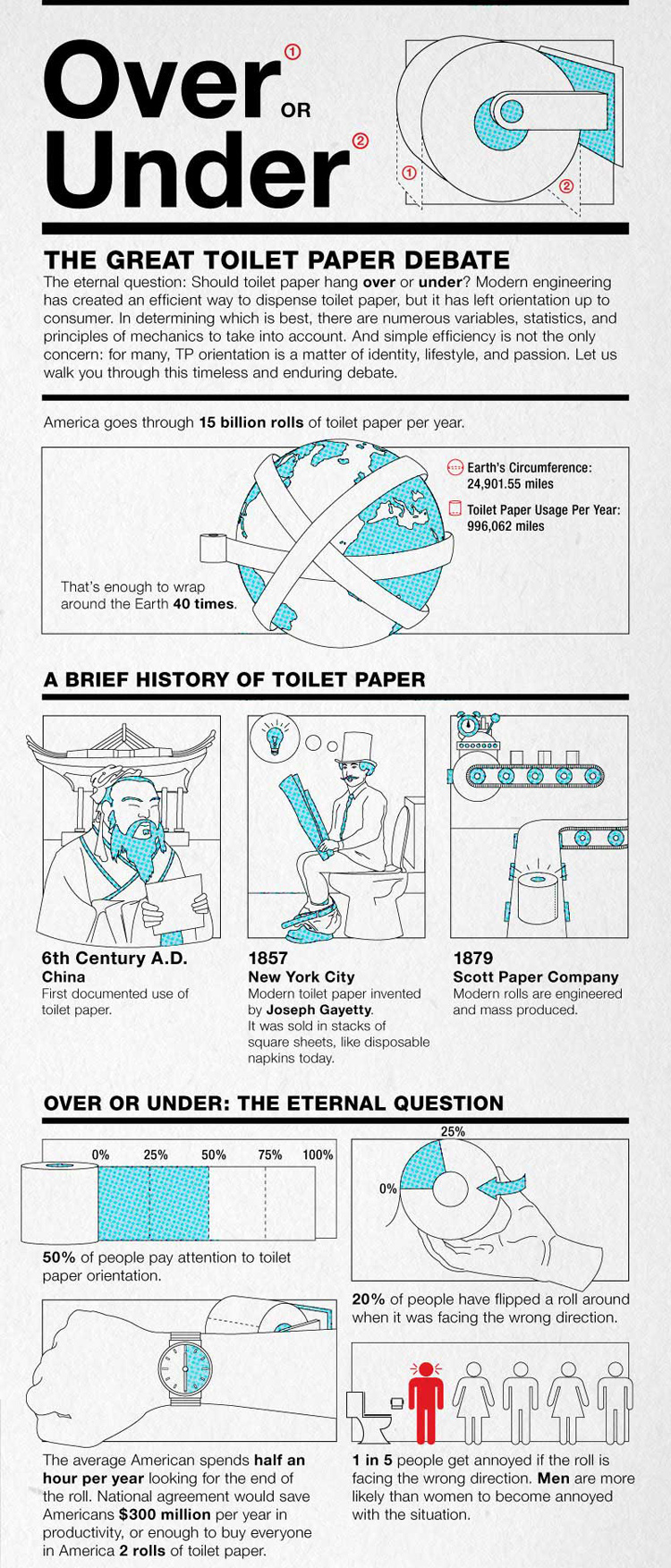 Luxury When Was Toilet Paper Invented Property