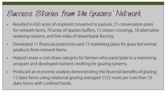 Maryland Grazing Network Successes