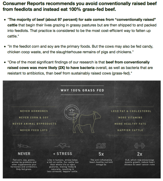 Why Grass-Fed Beef ButcherBox Kickstarter Campaign