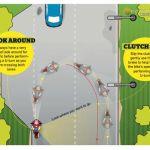 Kezdo-felelmek-Onroad-2