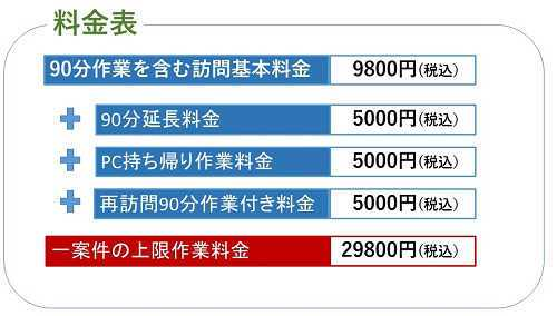 price_boad1