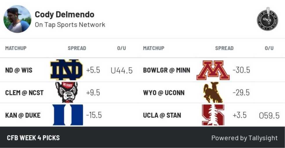 College Football Betting Picks Sept. 24