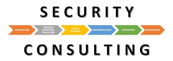 Security Consulting Process
