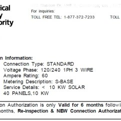 Electrical Building Wiring Diagram Gmos 01 How To Install Solar Panels | Ontario Installers