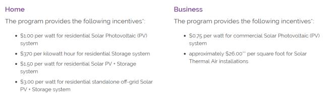 Ontario Solar Panels Program Ontario Solar Installers