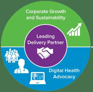 Accelerating Digital Health through OntarioMD's 2020-25 Strategic Plan