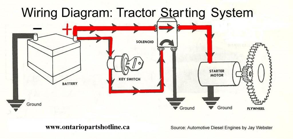 Ontariopartshotline Ca Wp Content Uploads Tractor