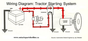 Tractor Starter Wiring Diagram