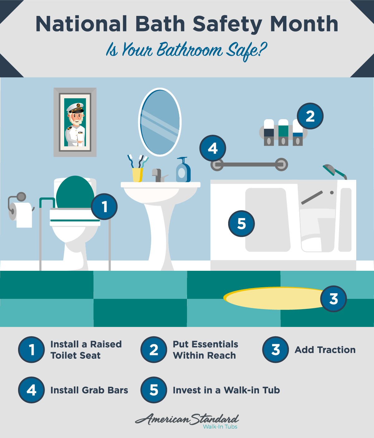 National Bath Safety Month Is Your Bathroom Safe