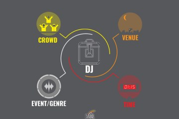 How To Be A DJ - Taking The Role Seriously