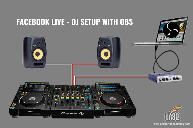 Facebook Live Set Up with a Laptop & OBS Software