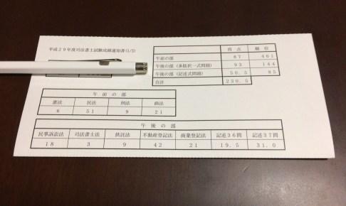 司法書士試験の成績通知書