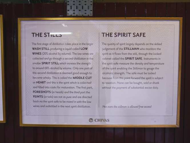 quick explanation on how spirit is distilled