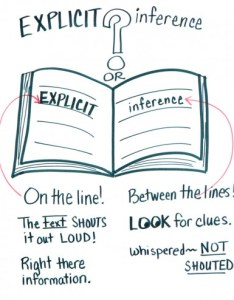 Explicit or inference also anchor chart on the web with roz linder part rh onthewebzlinder