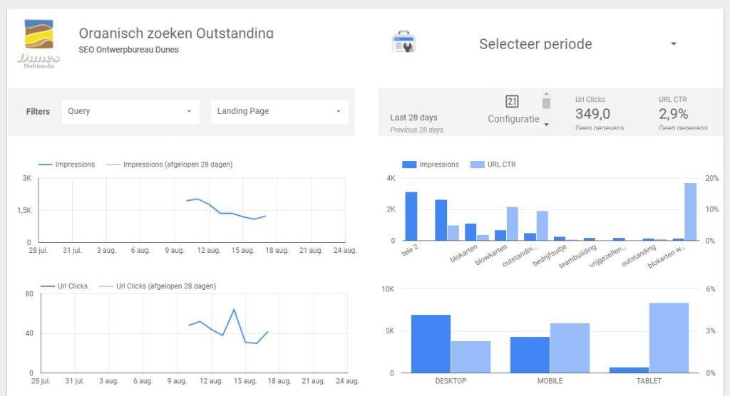 Google Data Tools