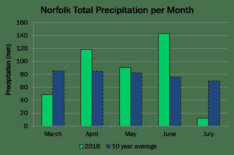 NorfolkTP July8