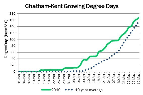 Chatham-KentDDMay16