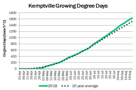 KemptvilleDDMay16