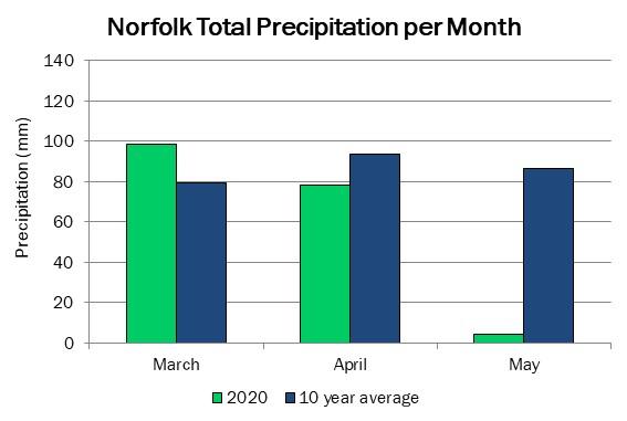 norfolk_precip_may142020