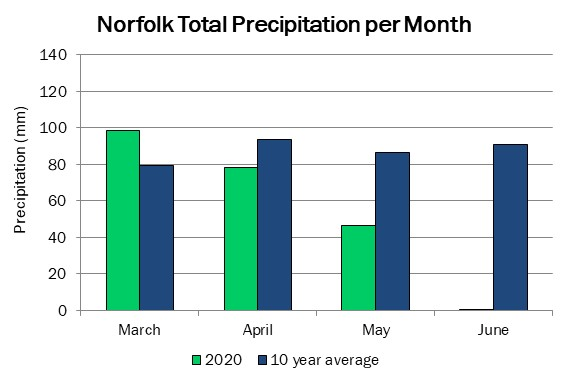 norfolk_precip_jun4