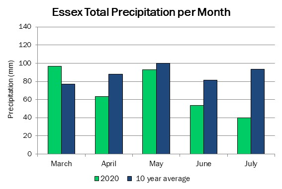 essex_precip_jul9
