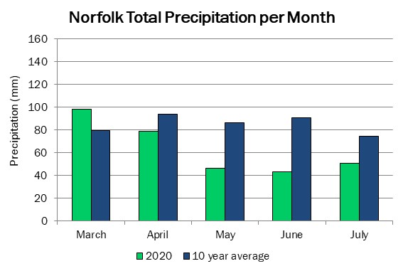 norfolk_precip_jul23