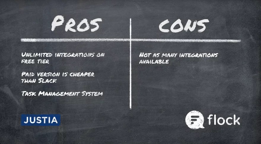 Flock Pros and Cons