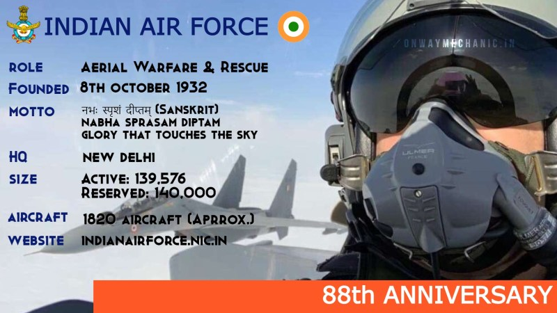 Top-20-Aircraft-IAF-88th-Anniversary-OnwayMechanic