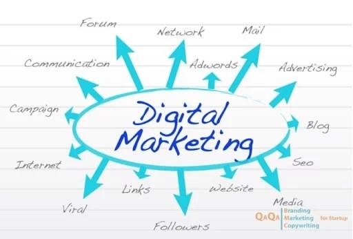 54 thuật ngữ thông dụng trong Digital Marketing mà người làm Marketing nên biết