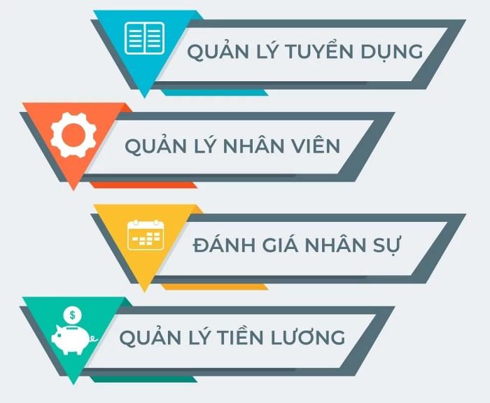 Phần mềm quản lý nhân sự là gì?